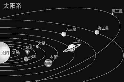 九大行星图